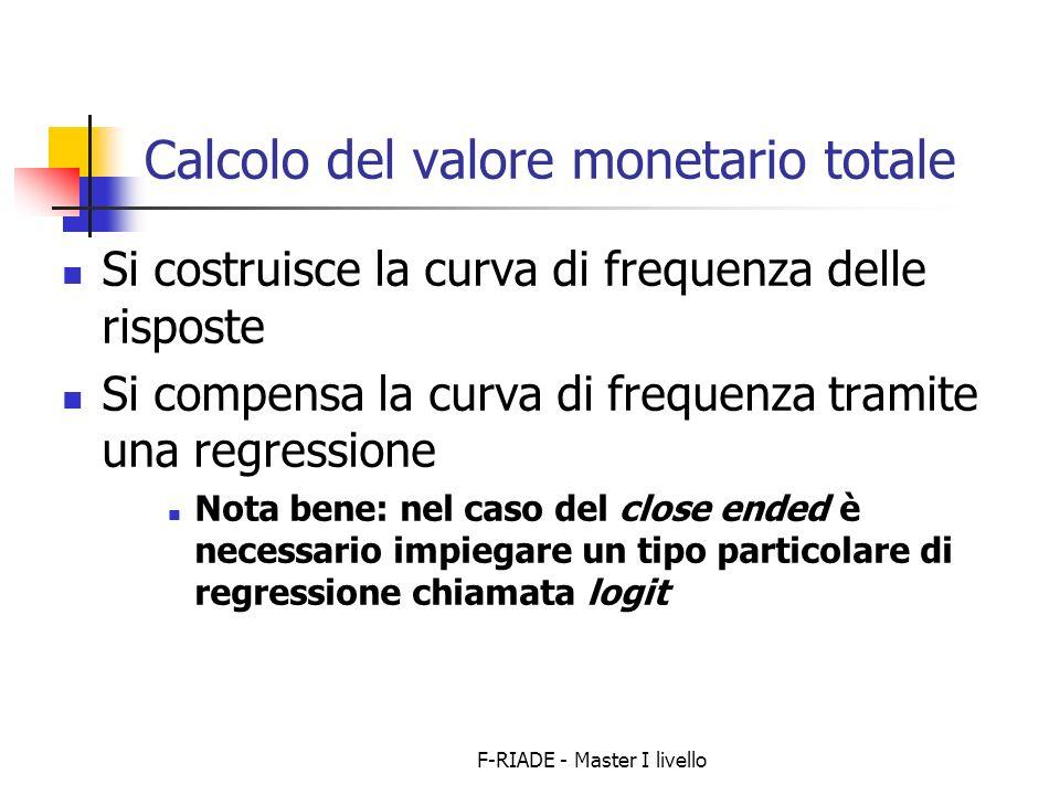 Calcolo del valore monetario totale