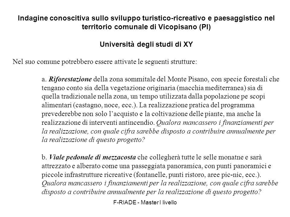 Università degli studi di XY
