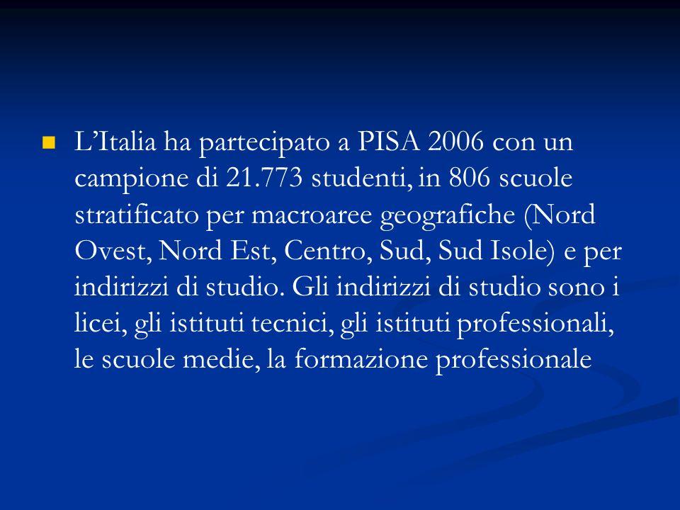 L'Italia ha partecipato a PISA 2006 con un campione di 21
