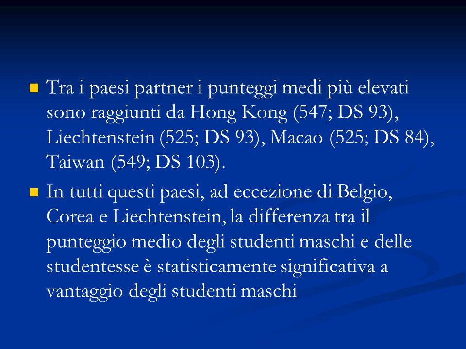 Tra i paesi partner i punteggi medi più elevati sono raggiunti da Hong Kong (547; DS 93), Liechtenstein (525; DS 93), Macao (525; DS 84), Taiwan (549; DS 103).