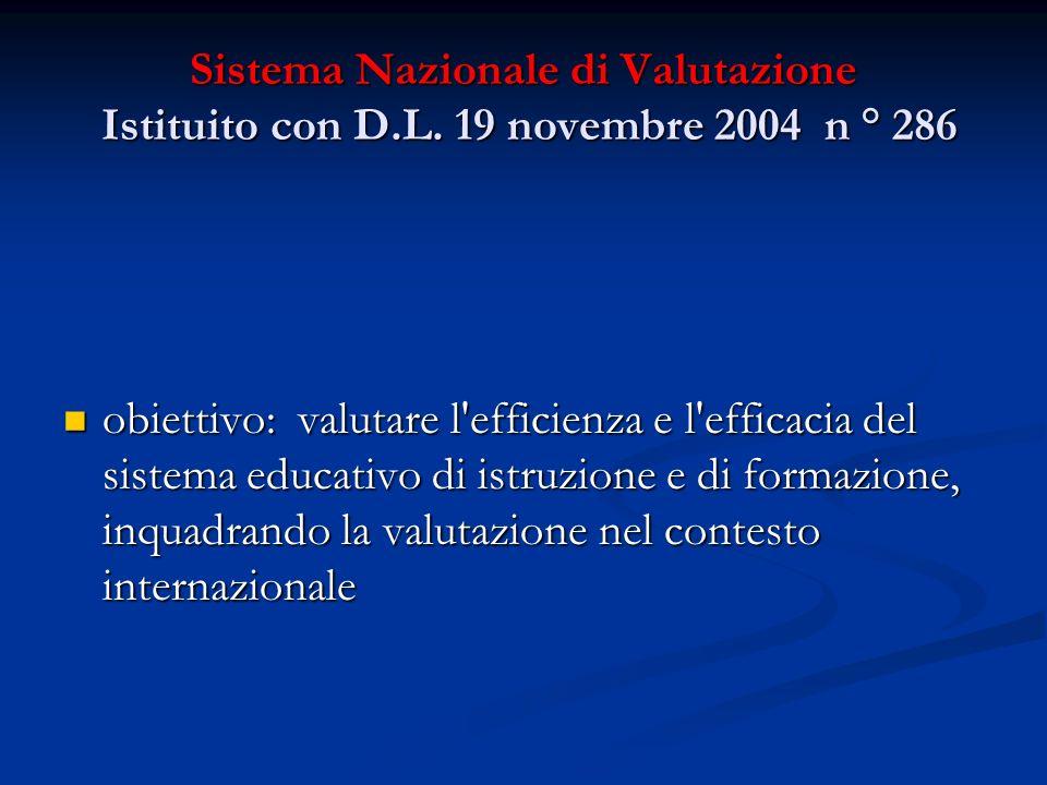 Sistema Nazionale di Valutazione Istituito con D. L