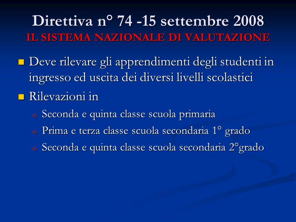 Direttiva n° 74 -15 settembre 2008 IL SISTEMA NAZIONALE DI VALUTAZIONE