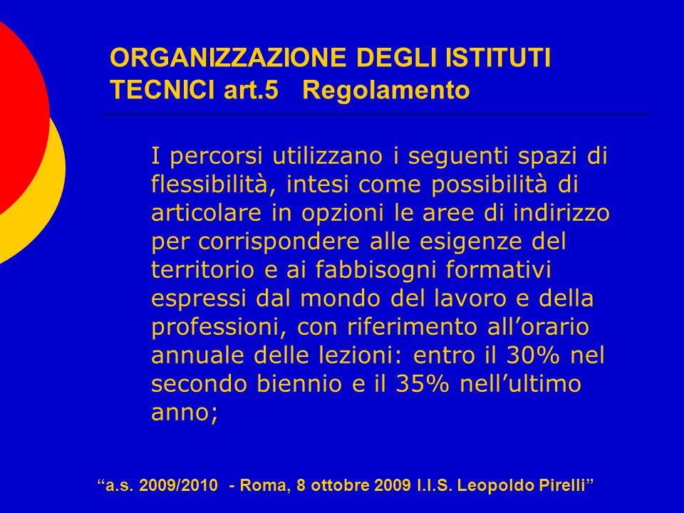 ORGANIZZAZIONE DEGLI ISTITUTI TECNICI art.5 Regolamento