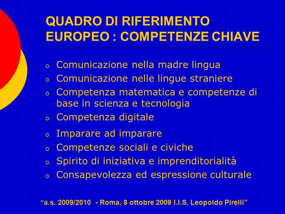 QUADRO DI RIFERIMENTO EUROPEO : COMPETENZE CHIAVE