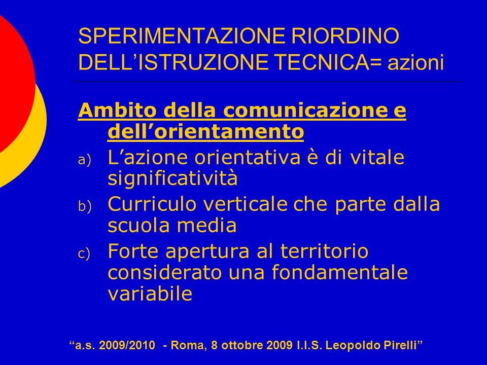 SPERIMENTAZIONE RIORDINO DELL'ISTRUZIONE TECNICA= azioni