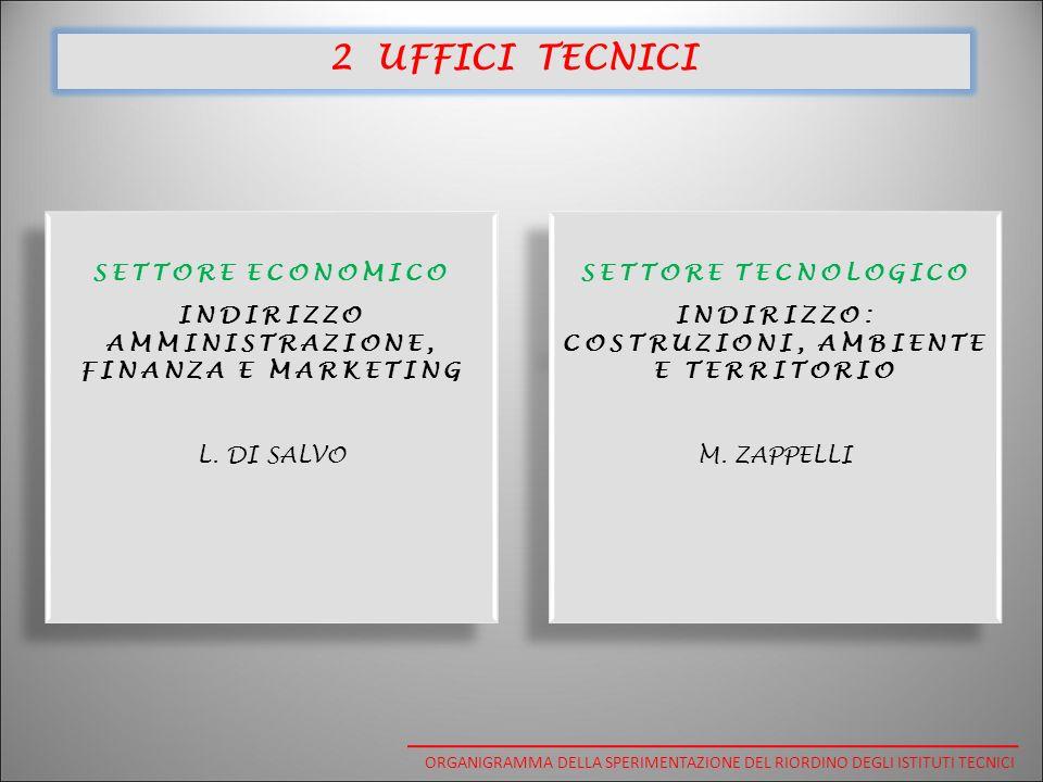 2 UFFICI TECNICI SETTORE ECONOMICO