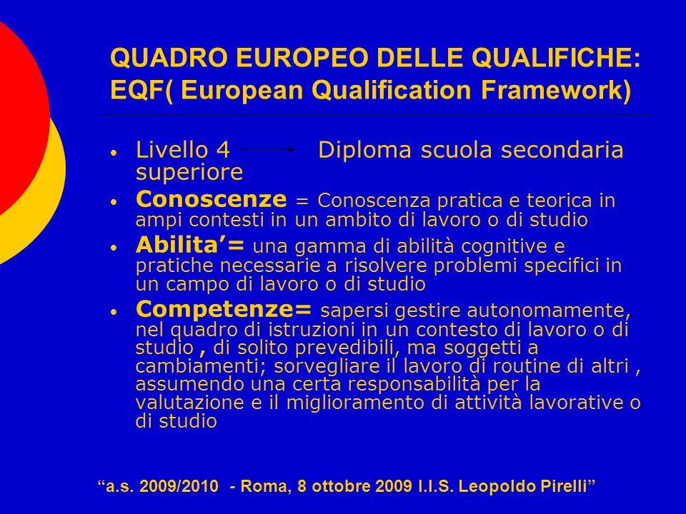 a.s. 2009/2010 - Roma, 8 ottobre 2009 I.I.S. Leopoldo Pirelli