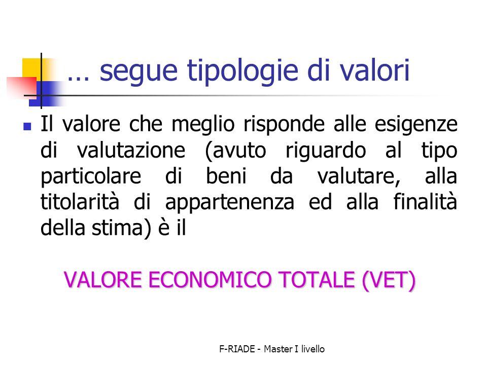 … segue tipologie di valori