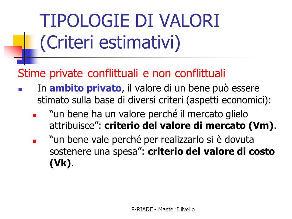 TIPOLOGIE DI VALORI (Criteri estimativi)