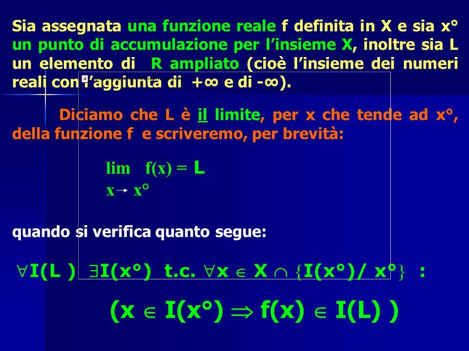 (x  I(x°)  f(x)  I(L) ) x x°