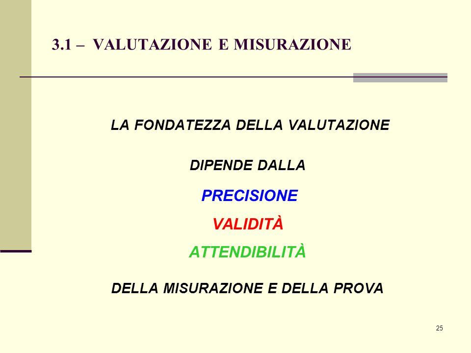 3.1 – VALUTAZIONE E MISURAZIONE