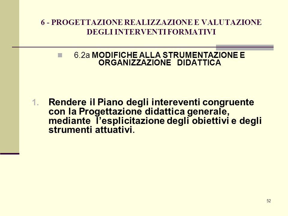 6.2a MODIFICHE ALLA STRUMENTAZIONE E ORGANIZZAZIONE DIDATTICA