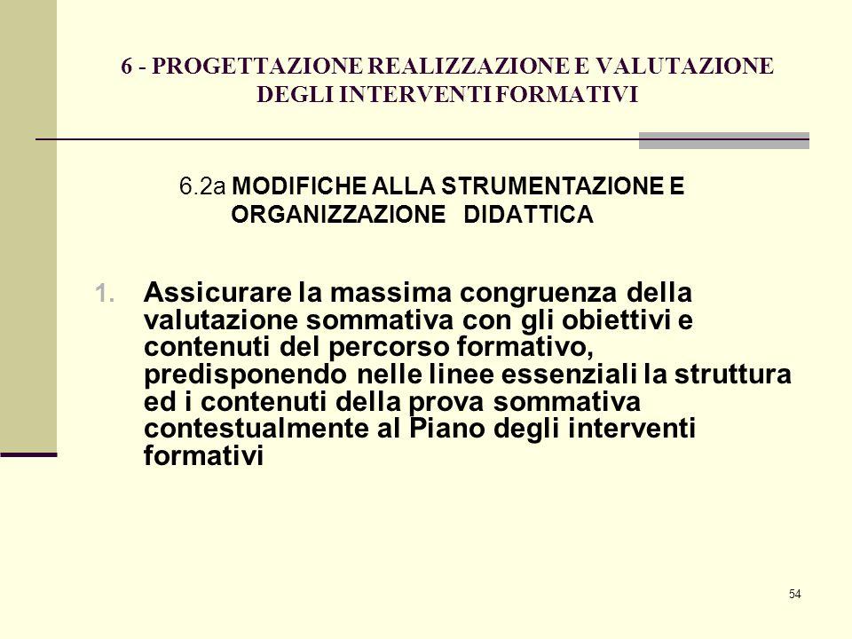6 - PROGETTAZIONE REALIZZAZIONE E VALUTAZIONE DEGLI INTERVENTI FORMATIVI