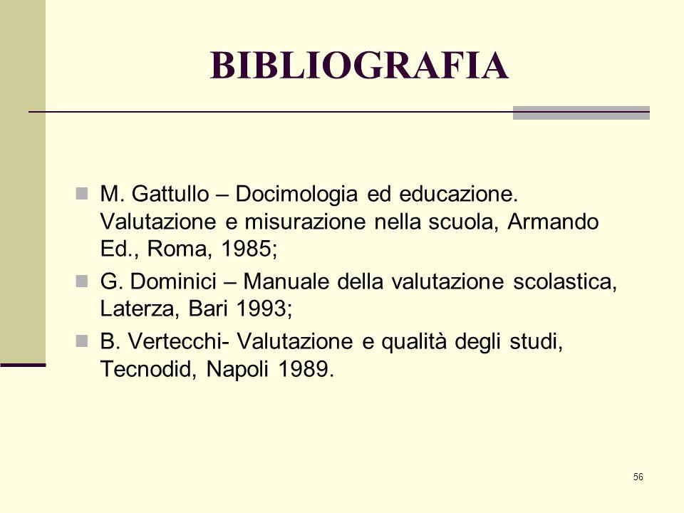 BIBLIOGRAFIA M. Gattullo – Docimologia ed educazione. Valutazione e misurazione nella scuola, Armando Ed., Roma, 1985;