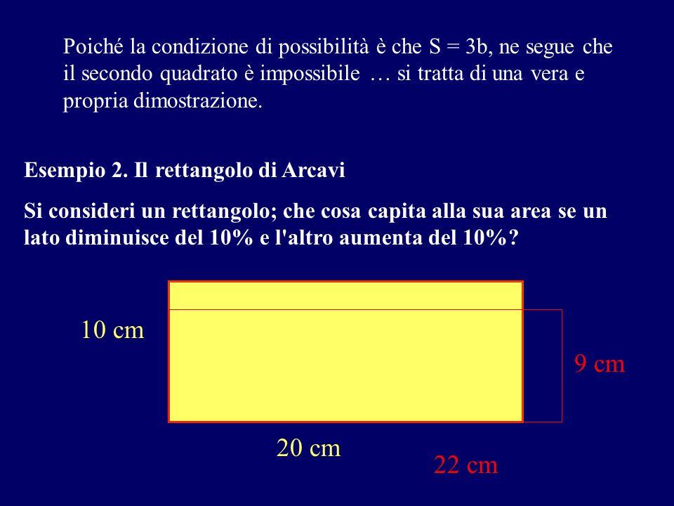 Poiché la condizione di possibilità è che S = 3b, ne segue che il secondo quadrato è impossibile … si tratta di una vera e propria dimostrazione.
