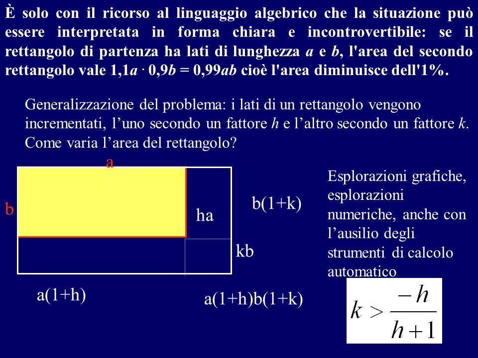 a b(1+k) b ha kb a(1+h) a(1+h)b(1+k)