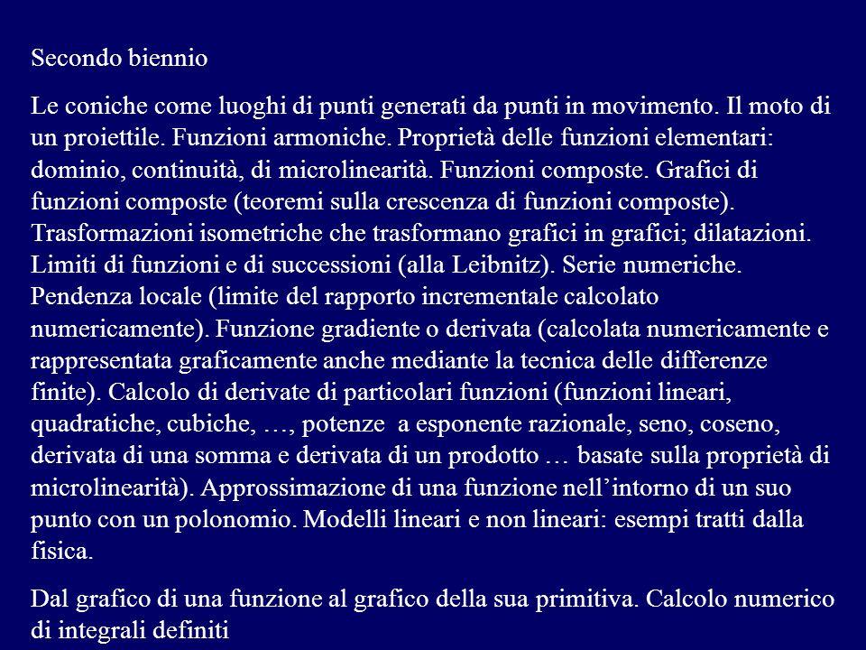 Secondo biennio