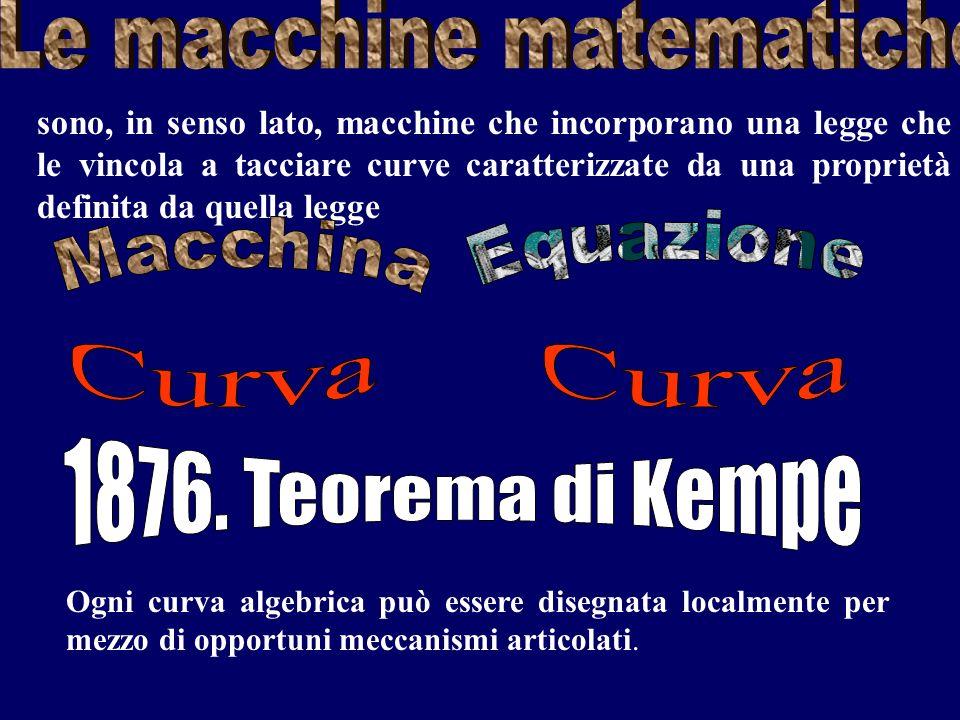 Le macchine matematiche