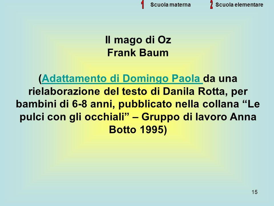 1 Scuola materna. 2. Scuola elementare. Il mago di Oz. Frank Baum.
