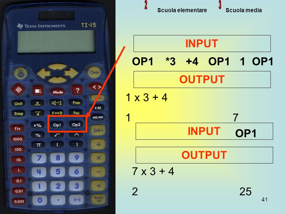 2 3 Scuola elementare Scuola media INPUT OP1 *3 +4 OP1 1 OP1 OUTPUT