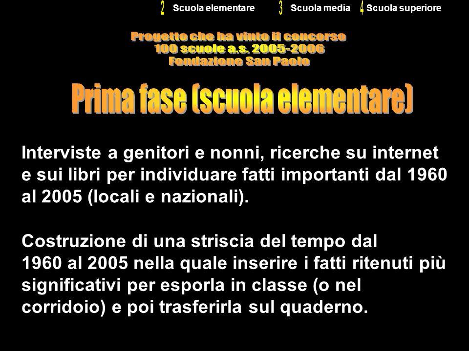 Progetto che ha vinto il concorso 100 scuole a.s. 2005-2006