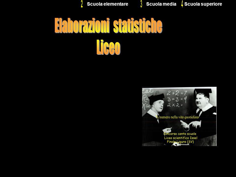 Elaborazioni statistiche