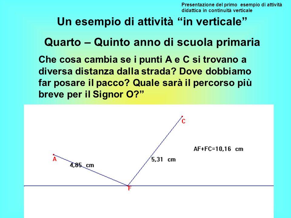 Un esempio di attività in verticale