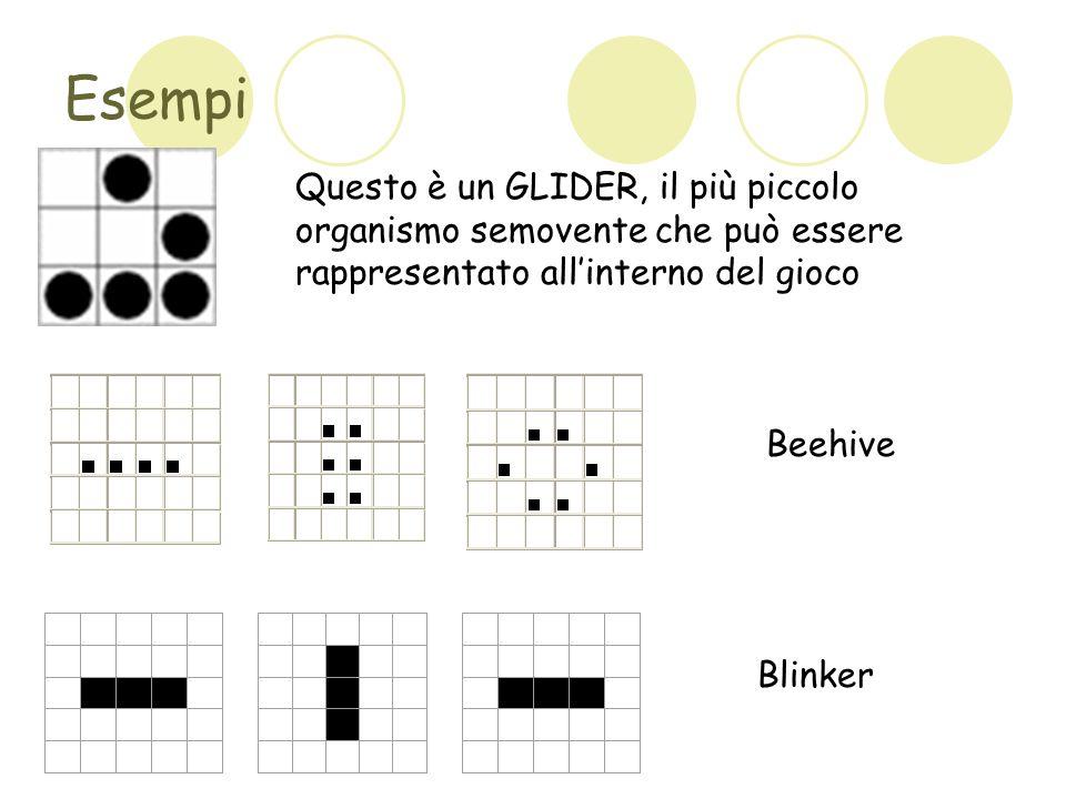 EsempiQuesto è un GLIDER, il più piccolo organismo semovente che può essere rappresentato all'interno del gioco.
