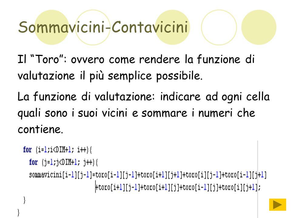 Sommavicini-Contavicini