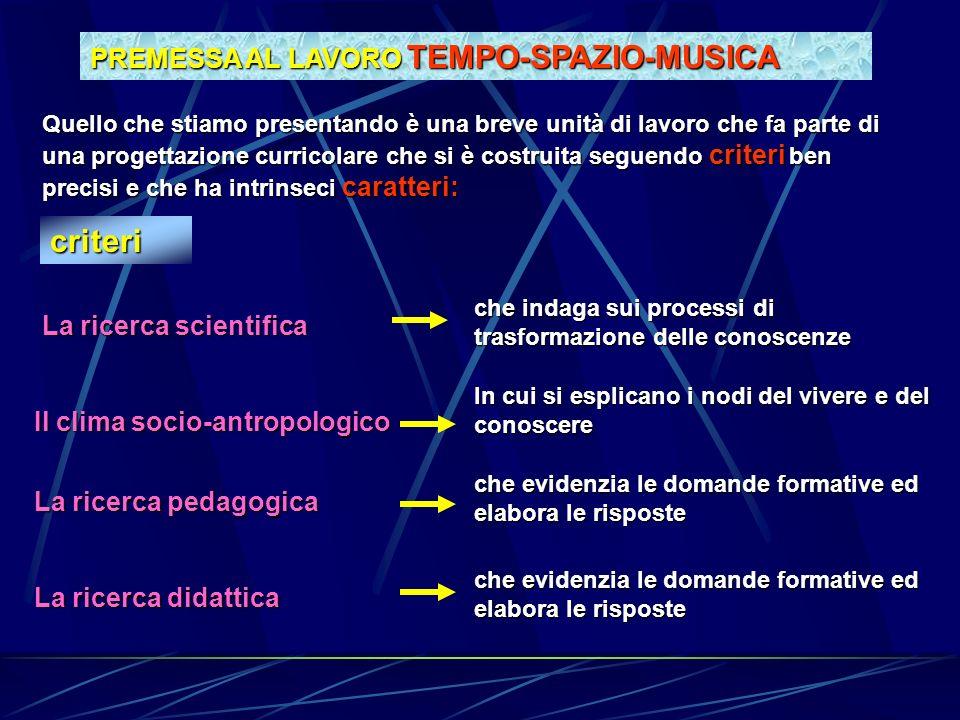 criteri PREMESSA AL LAVORO TEMPO-SPAZIO-MUSICA La ricerca scientifica