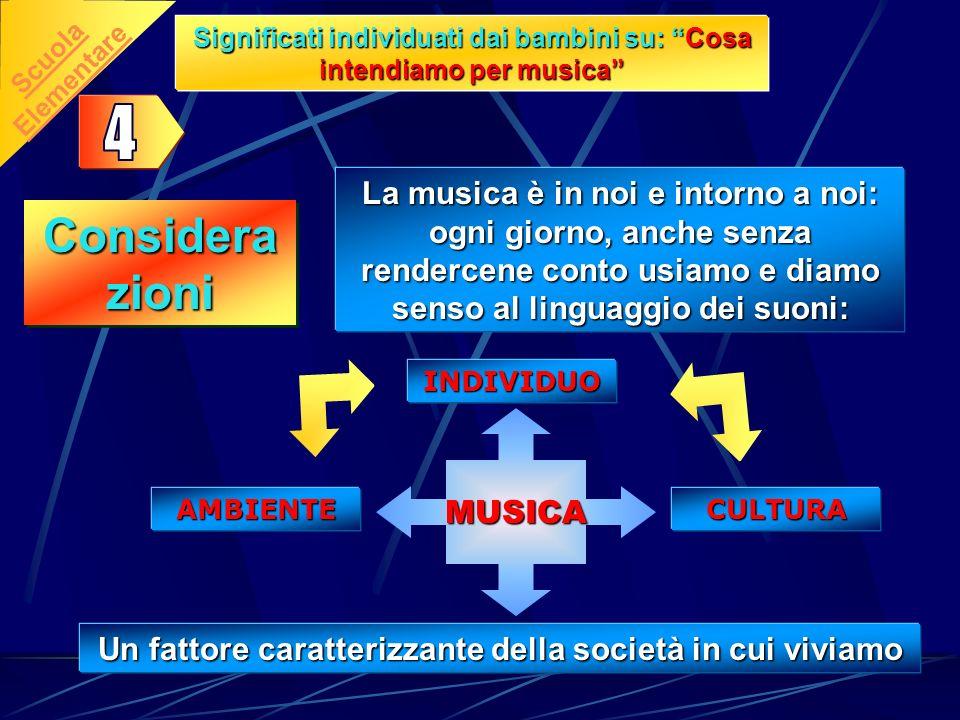 Significati individuati dai bambini su: Cosa intendiamo per musica