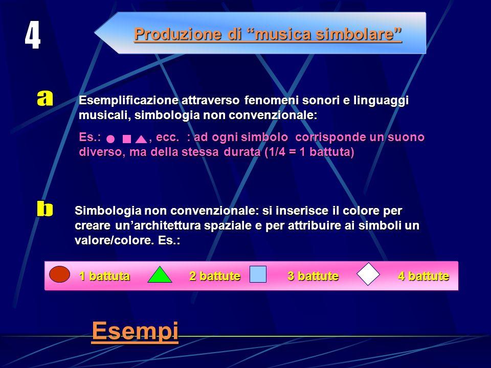 Produzione di musica simbolare