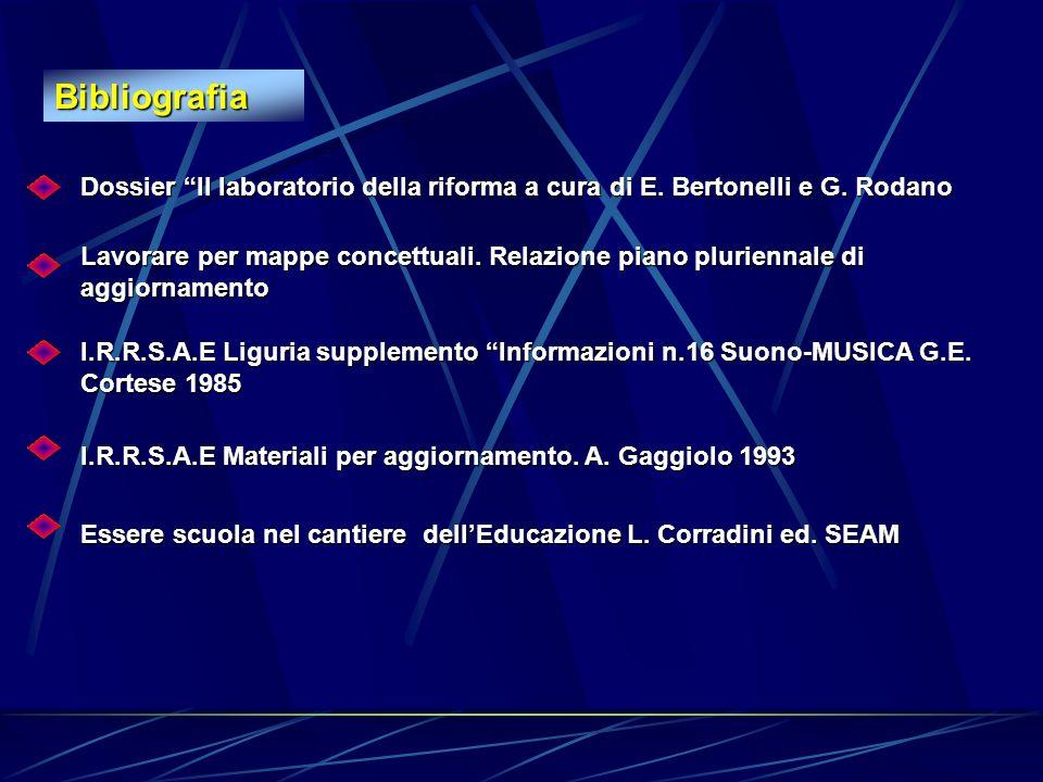 Bibliografia Dossier Il laboratorio della riforma a cura di E. Bertonelli e G. Rodano.