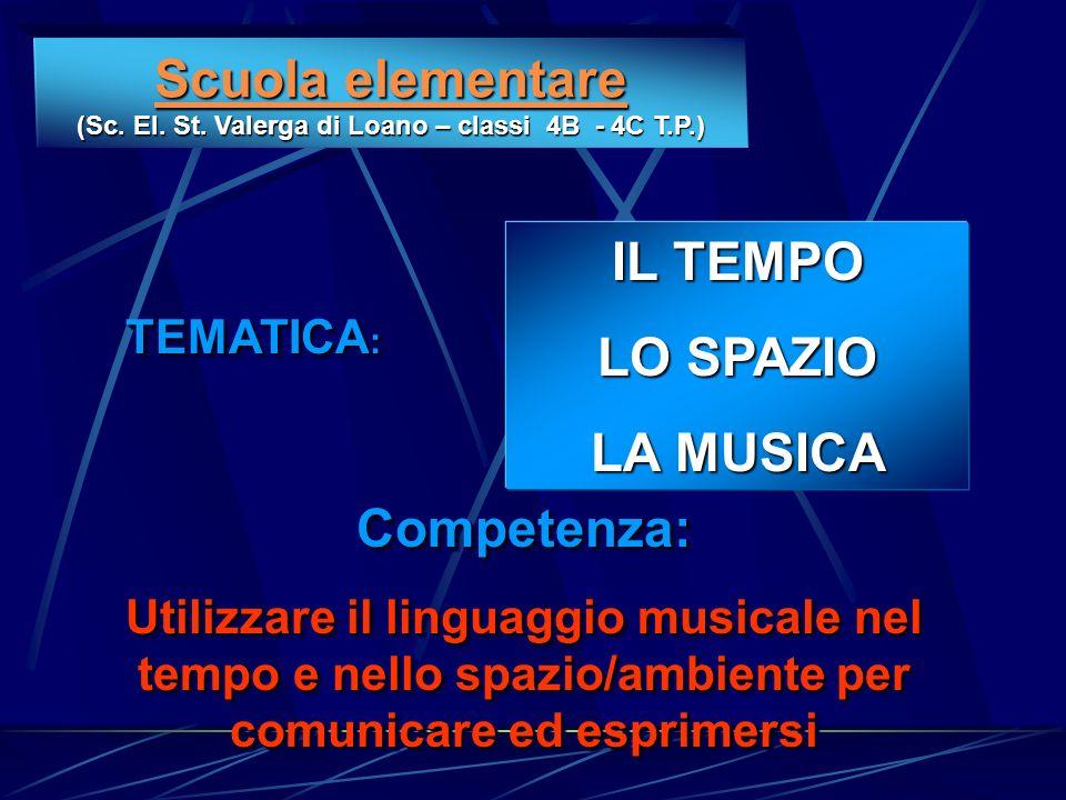 (Sc. El. St. Valerga di Loano – classi 4B - 4C T.P.)