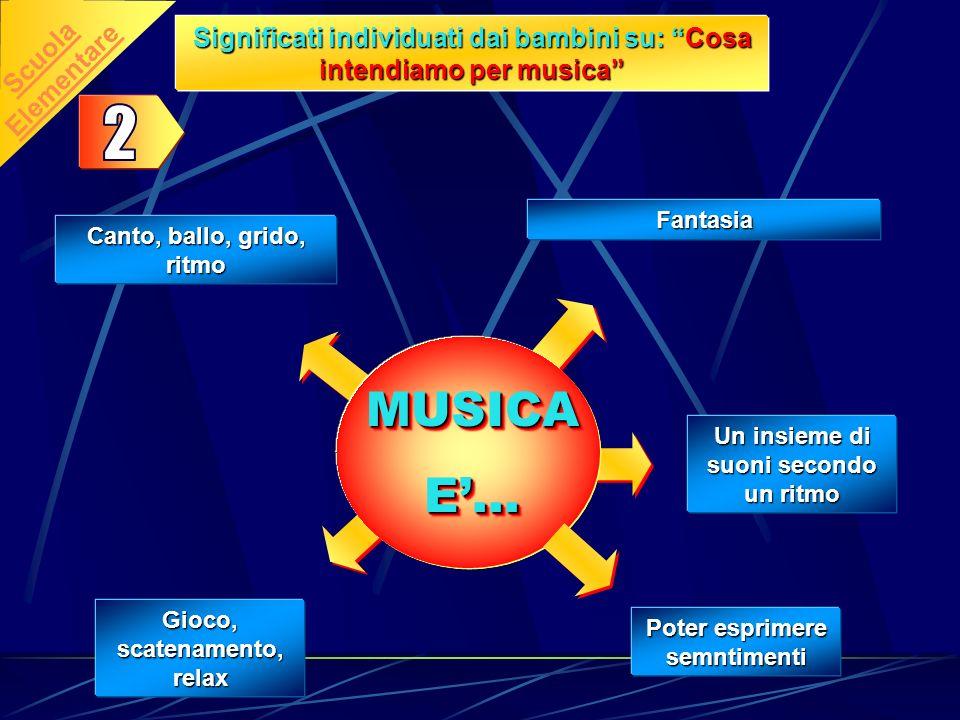 2 MUSICA E'… Scuola Elementare