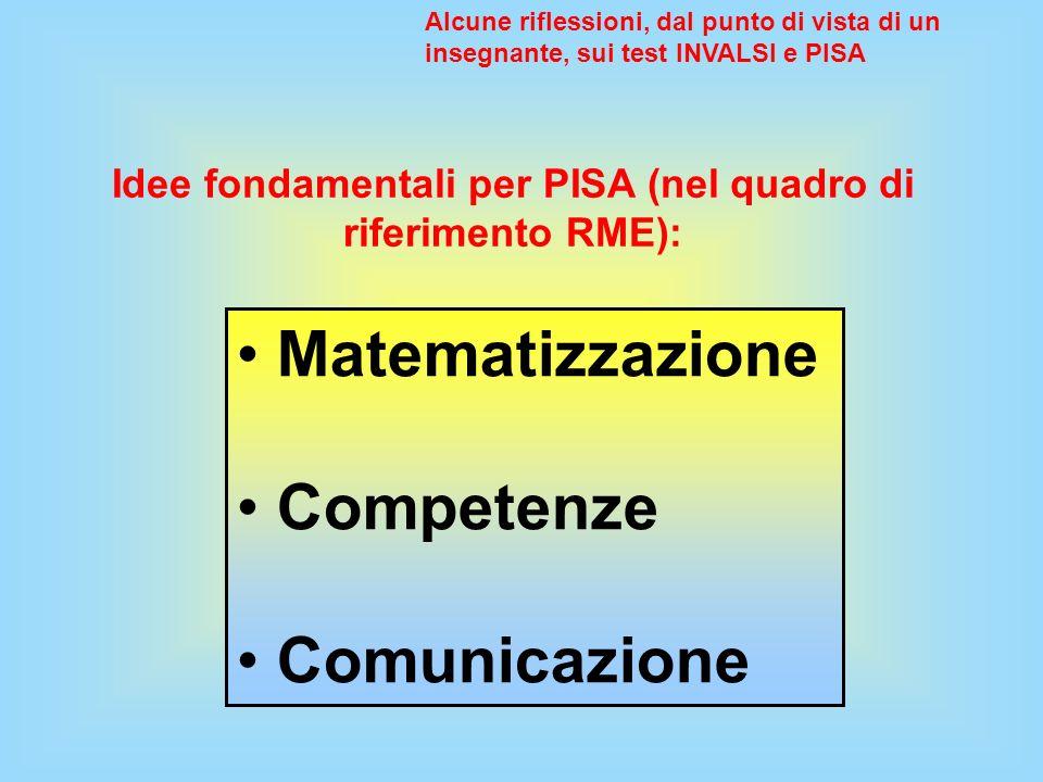 Idee fondamentali per PISA (nel quadro di riferimento RME):