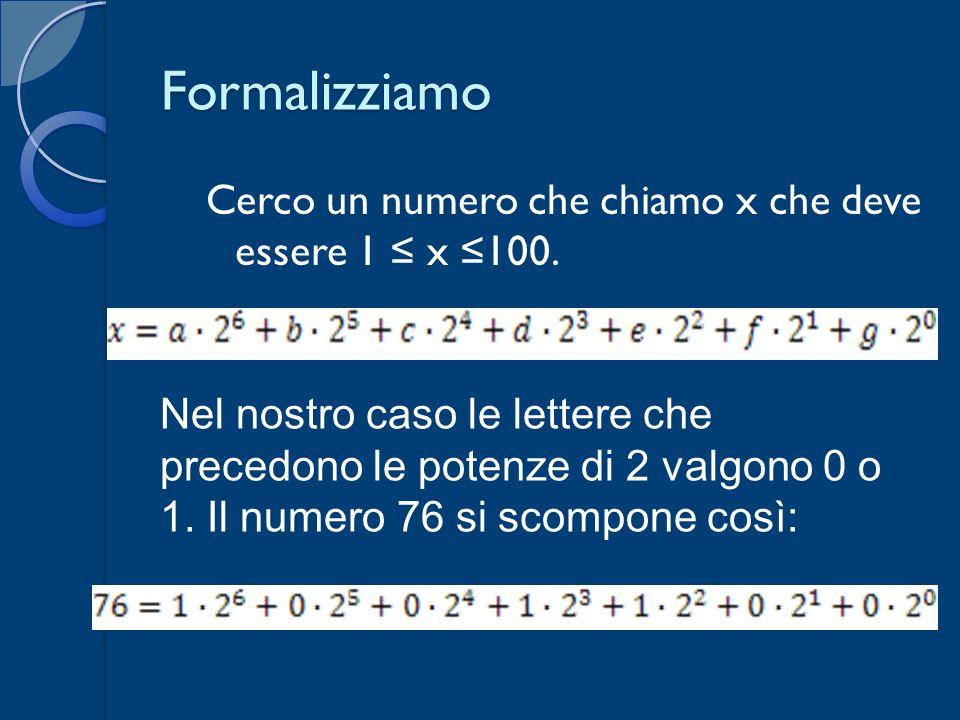 Formalizziamo Cerco un numero che chiamo x che deve essere 1 ≤ x ≤100.