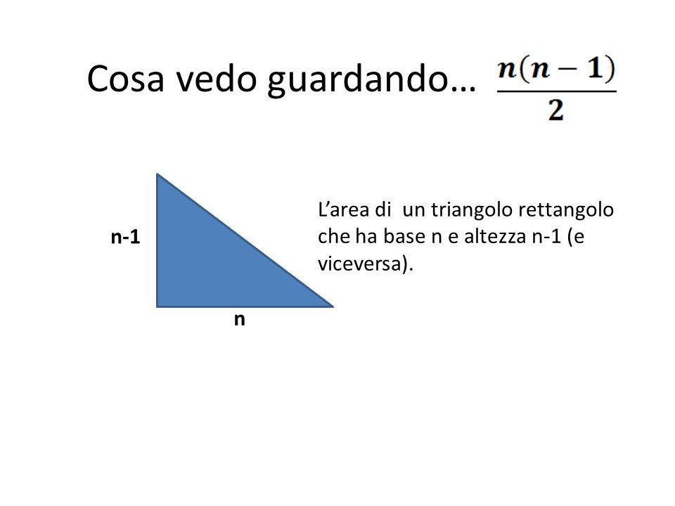 Cosa vedo guardando… L'area di un triangolo rettangolo che ha base n e altezza n-1 (e viceversa). n-1.