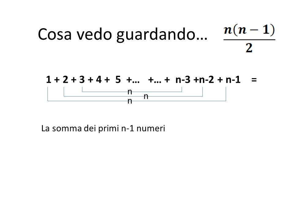 Cosa vedo guardando… 1 + 2 + 3 + 4 + 5 +… +… + n-3 +n-2 + n-1 = n n n
