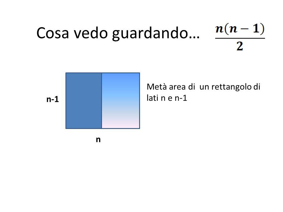 Cosa vedo guardando… Metà area di un rettangolo di lati n e n-1 n-1 n