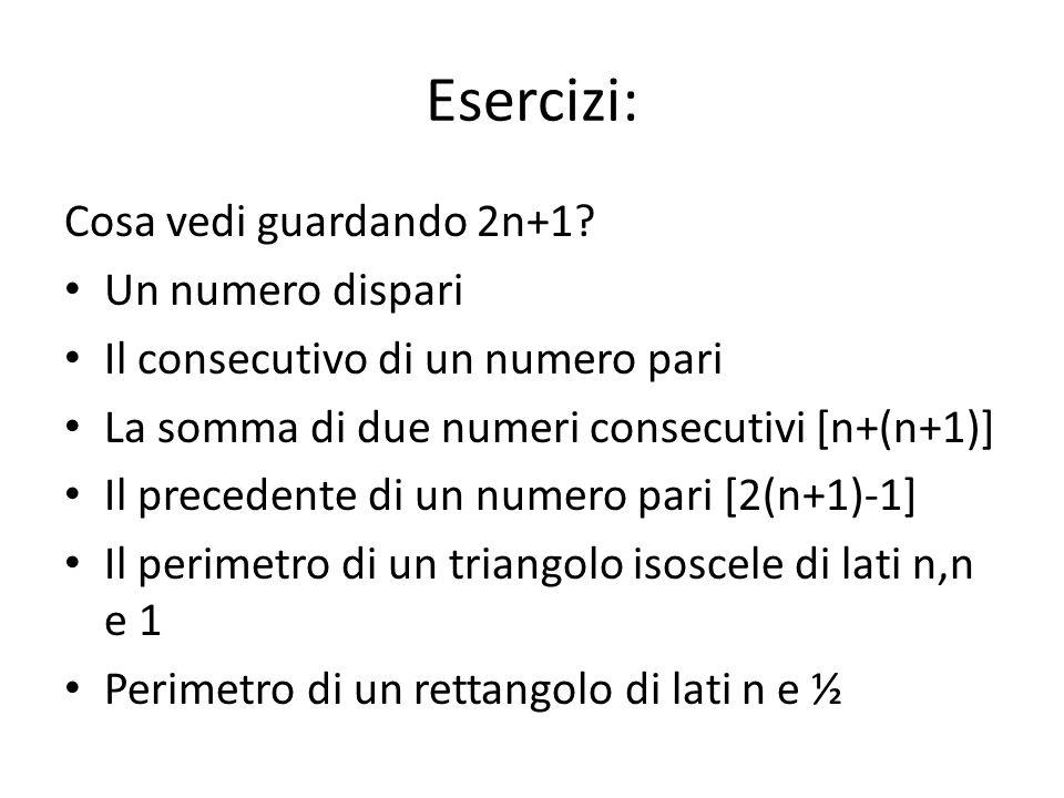 Esercizi: Cosa vedi guardando 2n+1 Un numero dispari