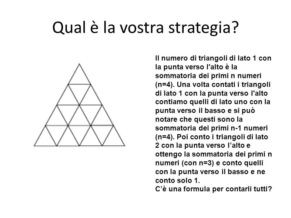 Qual è la vostra strategia