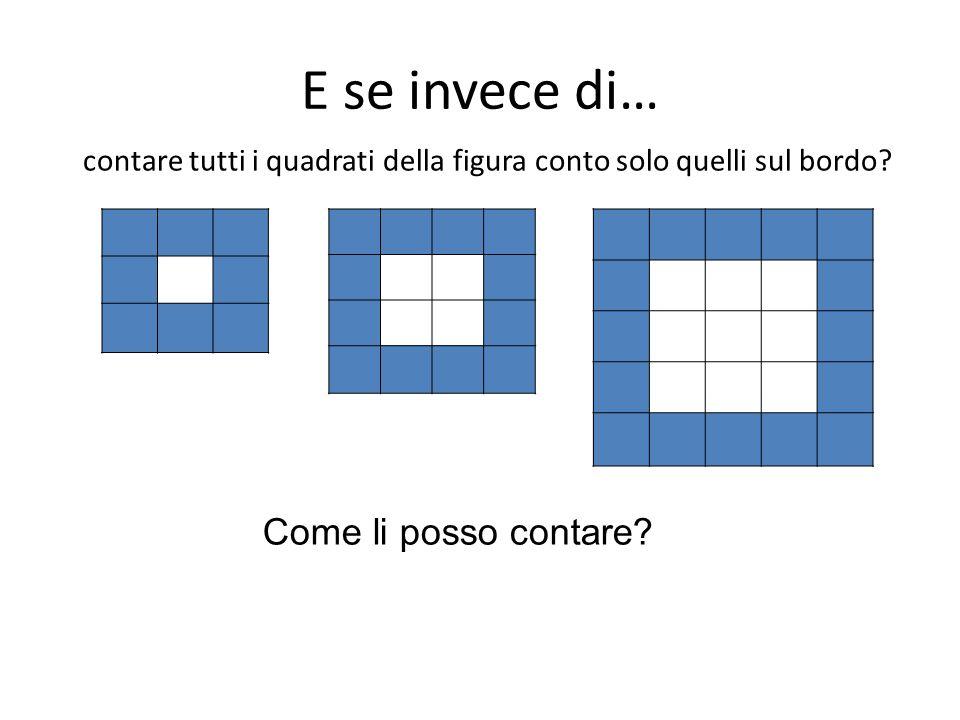 E se invece di… contare tutti i quadrati della figura conto solo quelli sul bordo.
