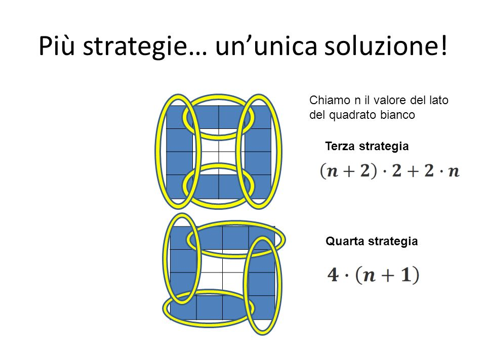 Più strategie… un'unica soluzione!