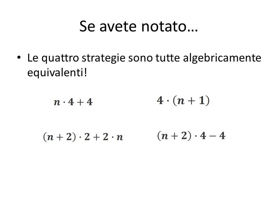 Se avete notato… Le quattro strategie sono tutte algebricamente equivalenti!