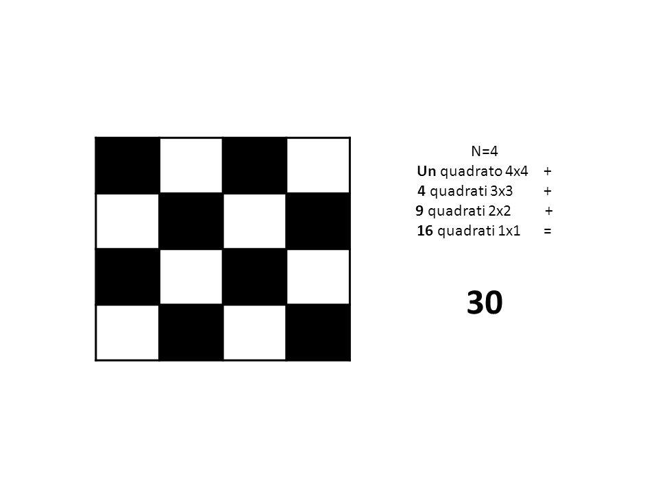 4 quadrati 3x3 + 9 quadrati 2x2 +
