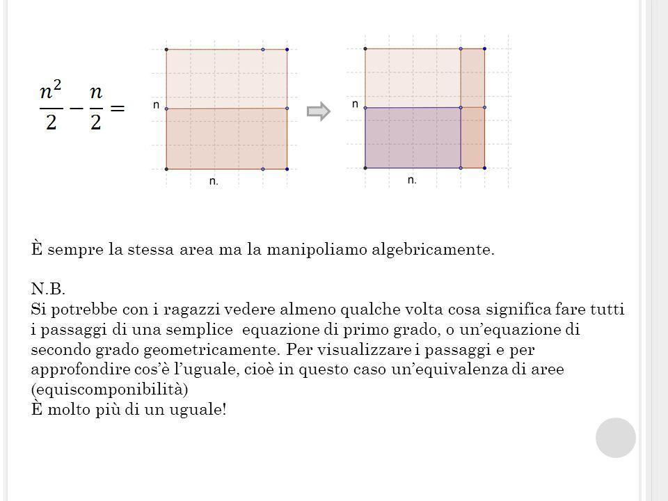 È sempre la stessa area ma la manipoliamo algebricamente.