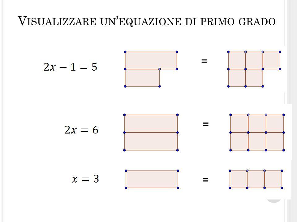Visualizzare un'equazione di primo grado