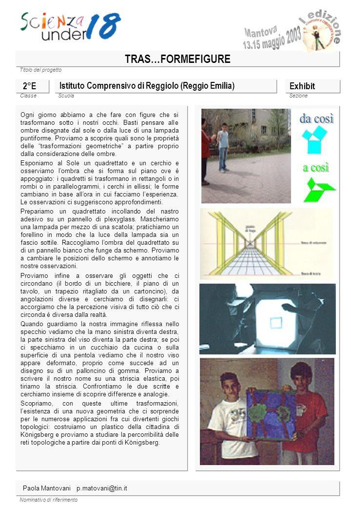 I edizione 13.15 maggio 2003 Mantova da così a così TRAS…FORMEFIGURE