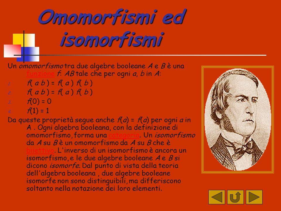 Omomorfismi ed isomorfismi